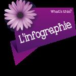 infographie vidal aurélie