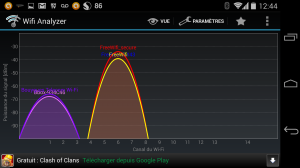 Wifi analyzer graphique canal wifi